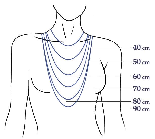 FAQ : Guide de taille pour collier